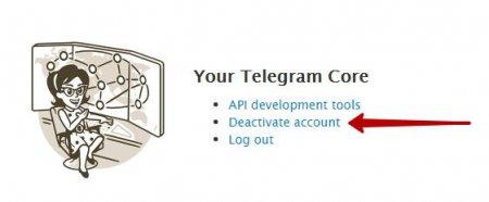 Деактивация аккаунта Telegram